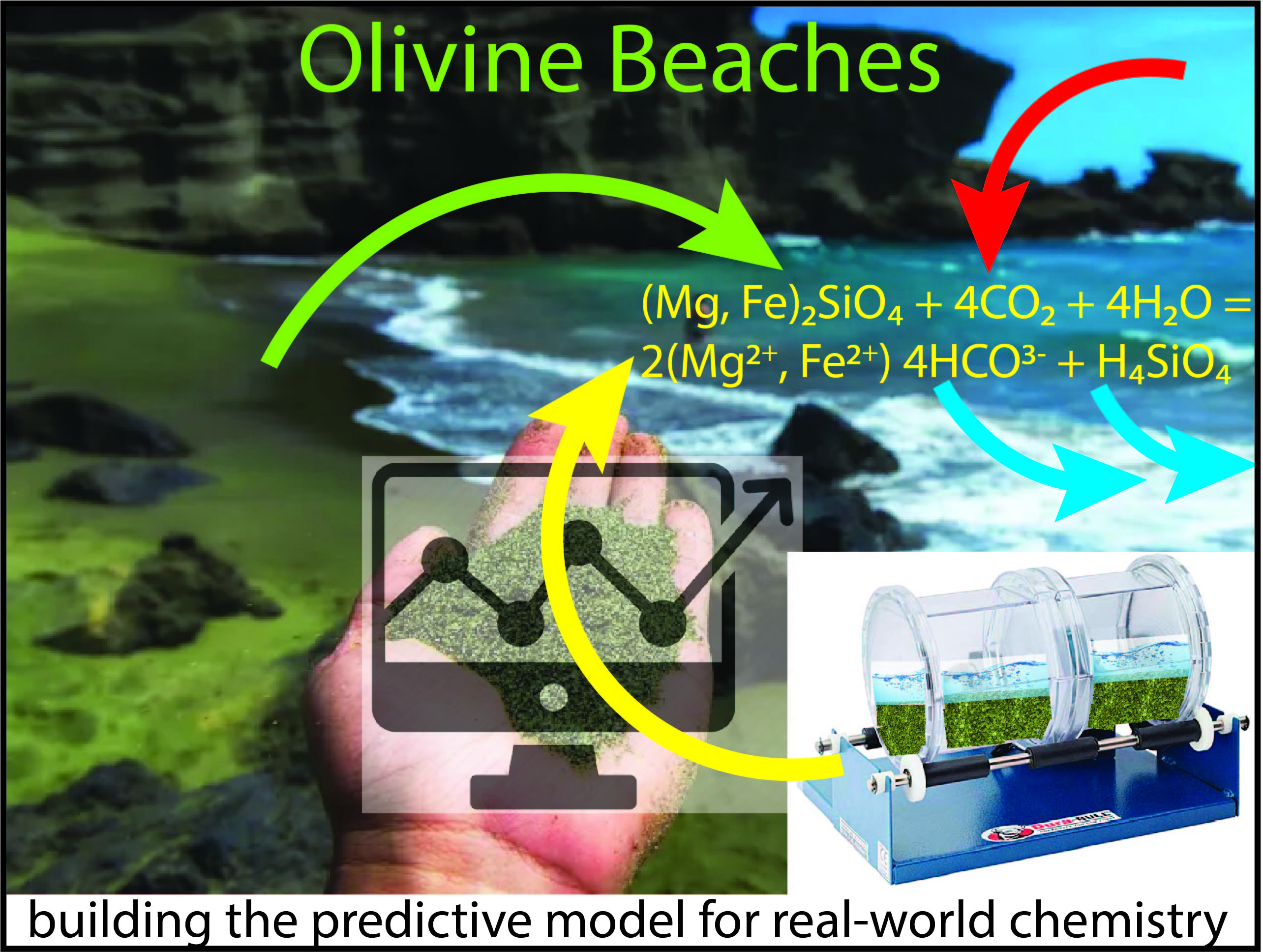 Via Christopher Sabine on the Ocean Acidification Information Exchange