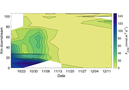 Osburn-fig-2021-slider