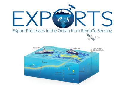 exports slider 2
